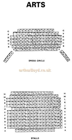 A Seating Plan for the Arts Theatre, probably 1970s.