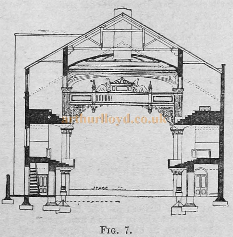 Concert Halls and Assembly Rooms by Ernest A. E. Woodrow, A.R.I.B.A