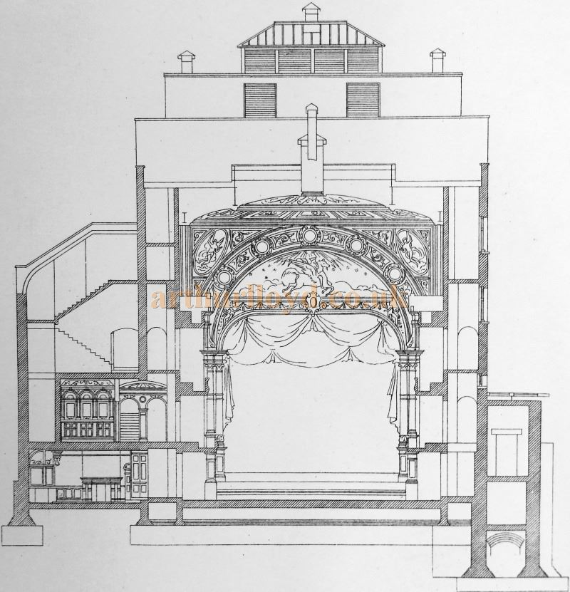 A Transverse Section of Daly's Theatre - From 'Modern Opera Houses and Theatres' by Edwin O Sachs, 1896-1898, and held at the Library of the Technical University (TU) in Delft - Kindly sent in by John Otto.