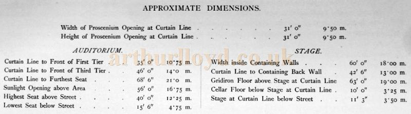 The Approximate Dimensions of Daly's Theatre - From 'Modern Opera Houses and Theatres' by Edwin O Sachs, 1896-1898, and held at the Library of the Technical University (TU) in Delft - Kindly sent in by John Otto.
