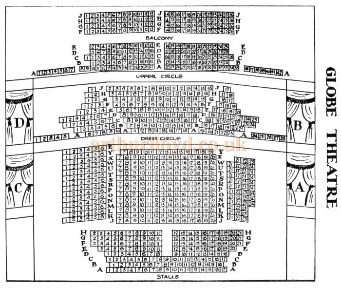 A Seating Plan for the Globe Theatre, probably 1920s