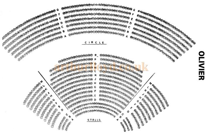 A 1970s Seating Plan for the Olivier Theatre